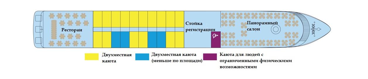 Средняя палуба т/х VIVALDI