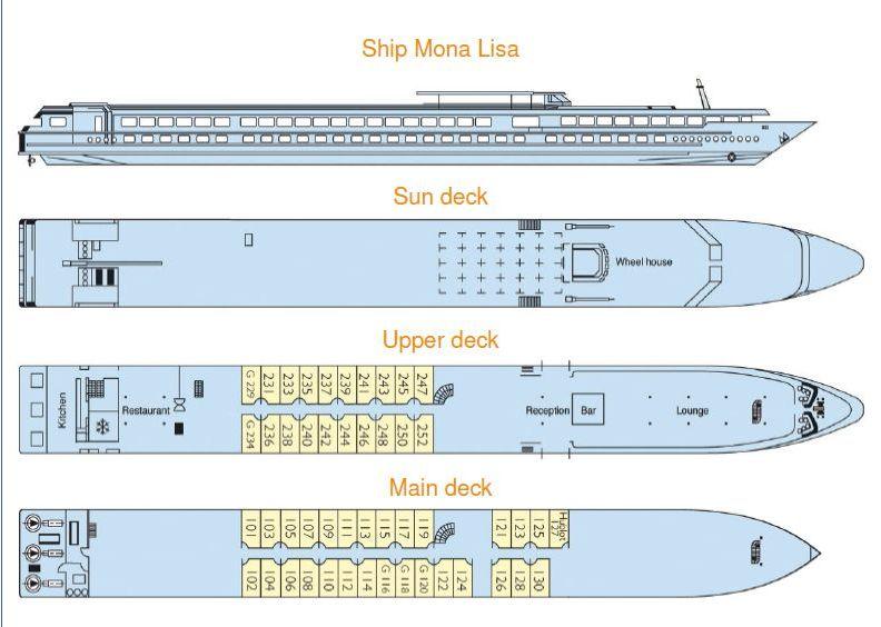 Схема теплохода MONA LISA